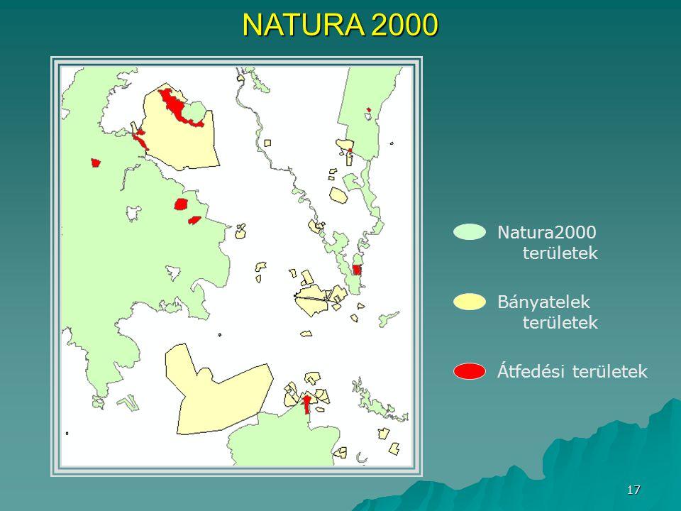 NATURA 2000 Natura2000 területek Bányatelek területek