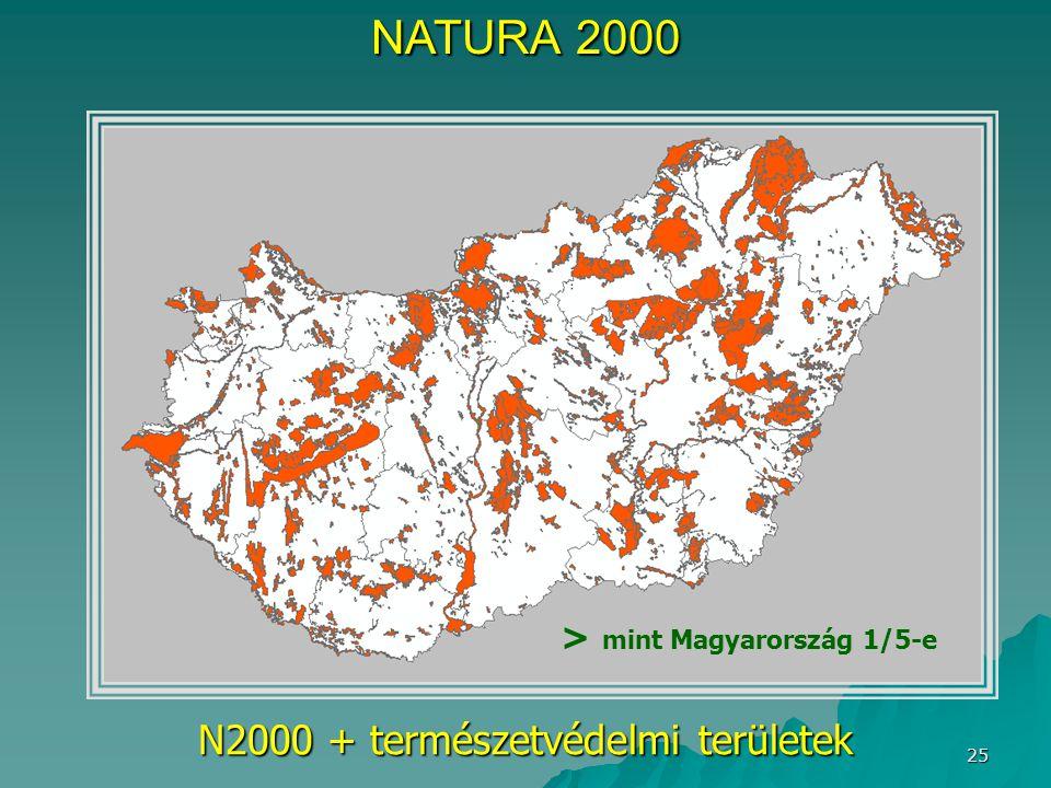 N2000 + természetvédelmi területek