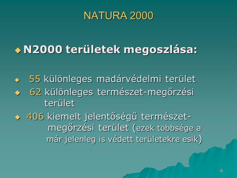 N2000 területek megoszlása: