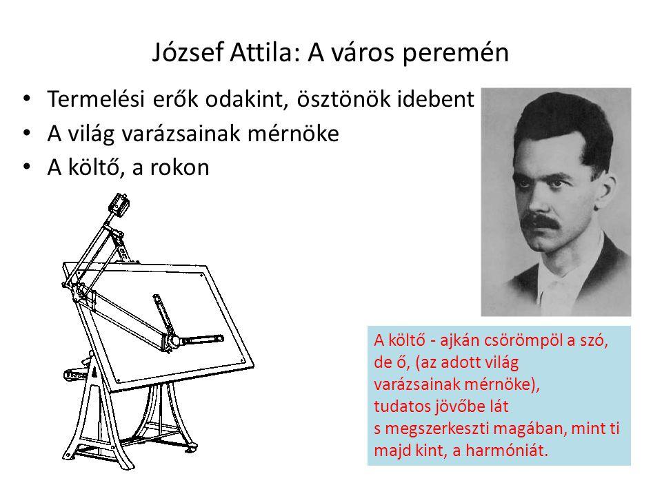 József Attila: A város peremén