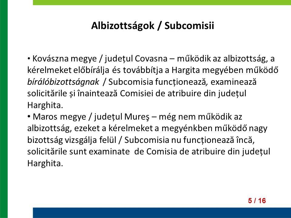 Albizottságok / Subcomisii