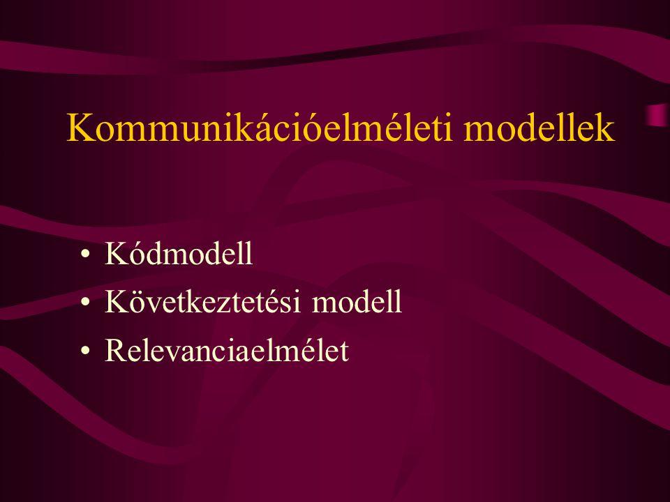 Kommunikációelméleti modellek