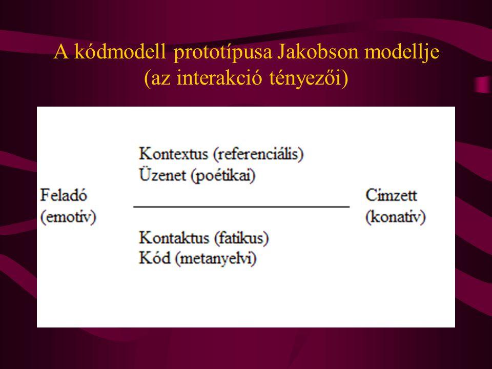 A kódmodell prototípusa Jakobson modellje (az interakció tényezői)