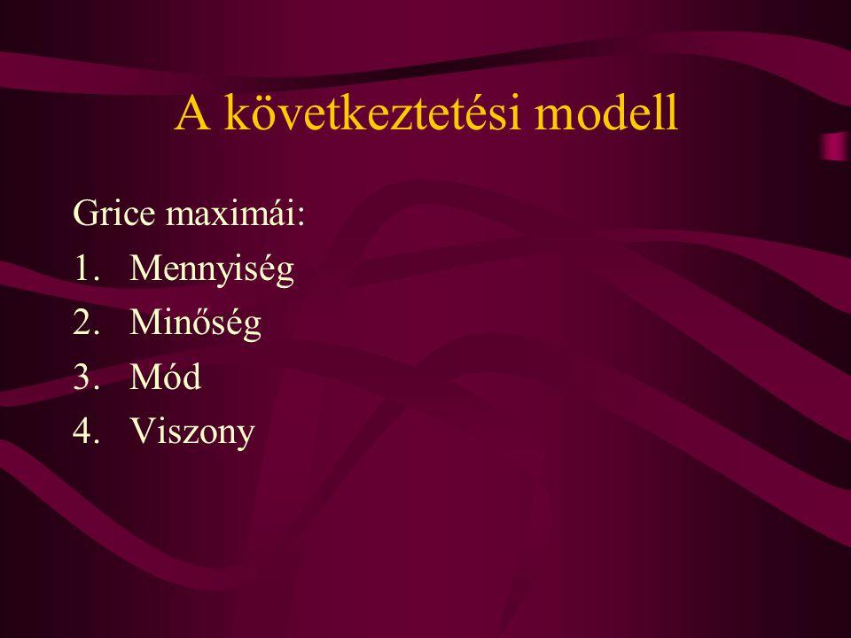 A következtetési modell