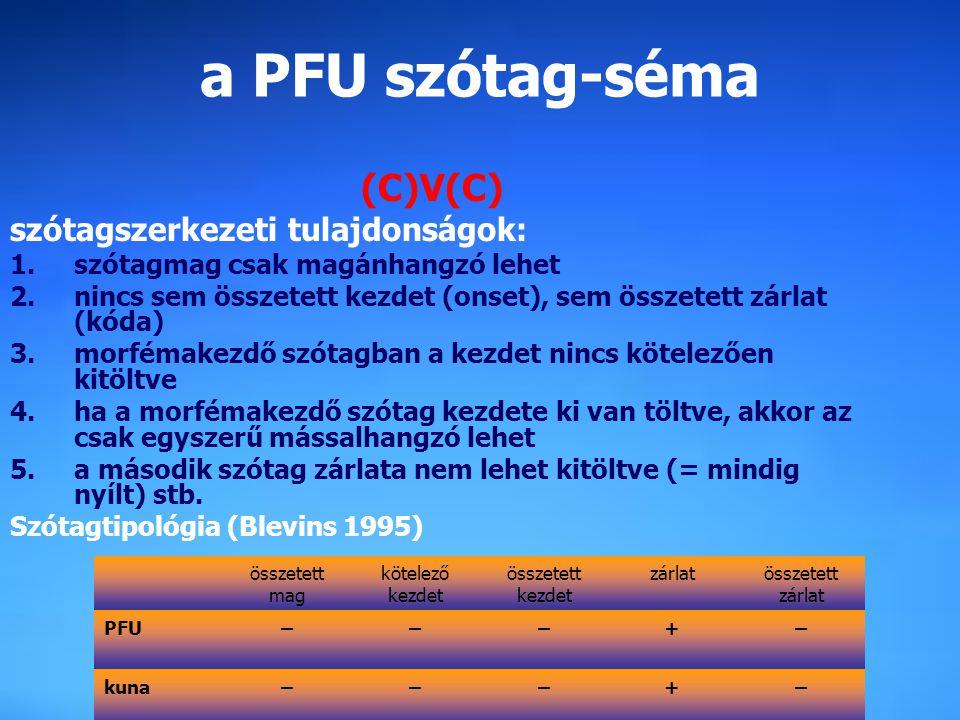 a PFU szótag-séma (C)V(C) szótagszerkezeti tulajdonságok: