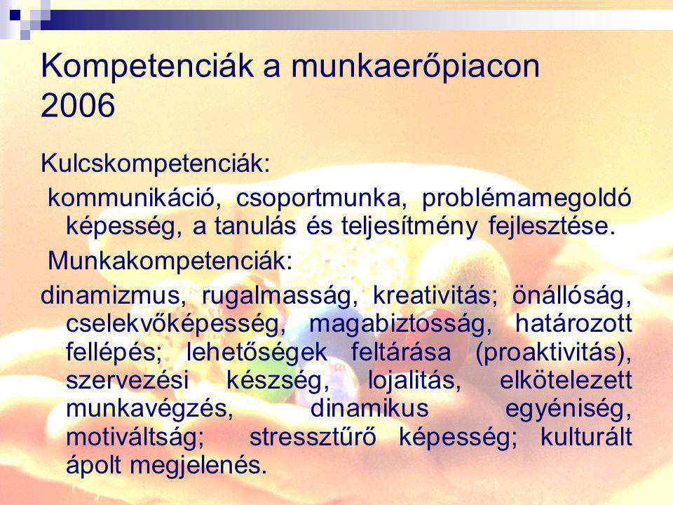Kompetenciák a munkaerőpiacon 2006