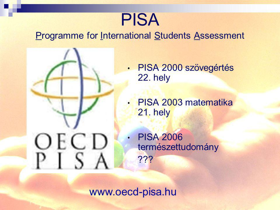 PISA Programme for International Students Assessment