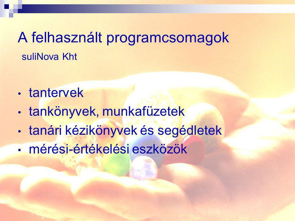A felhasznált programcsomagok suliNova Kht