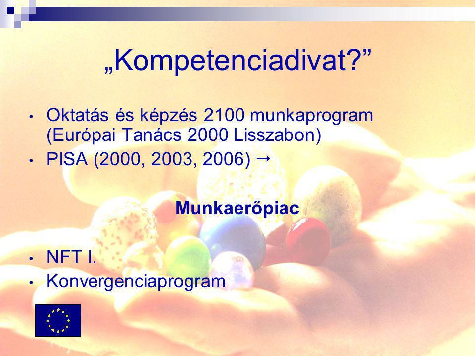 """""""Kompetenciadivat Oktatás és képzés 2100 munkaprogram (Európai Tanács 2000 Lisszabon) PISA (2000, 2003, 2006) """