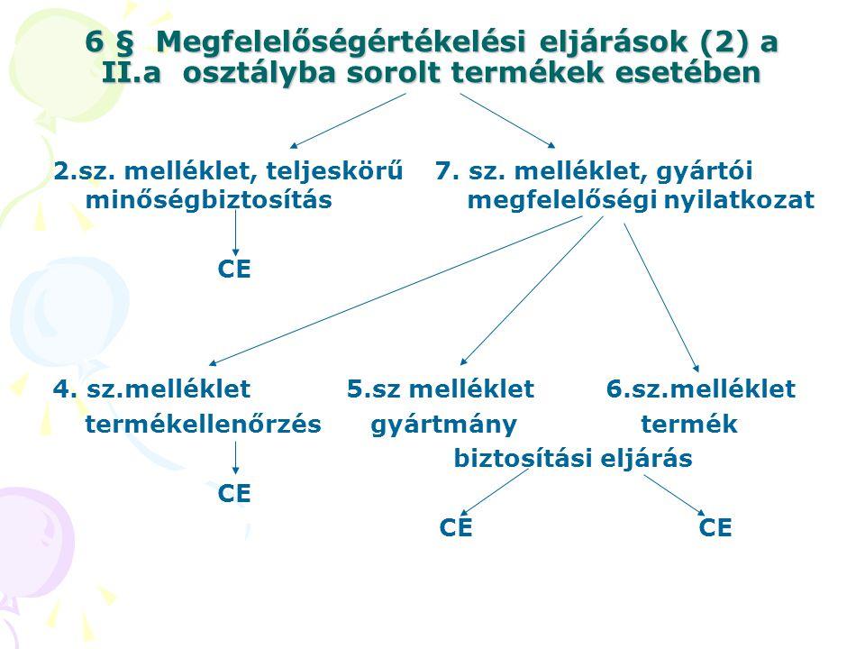 6 § Megfelelőségértékelési eljárások (2) a II