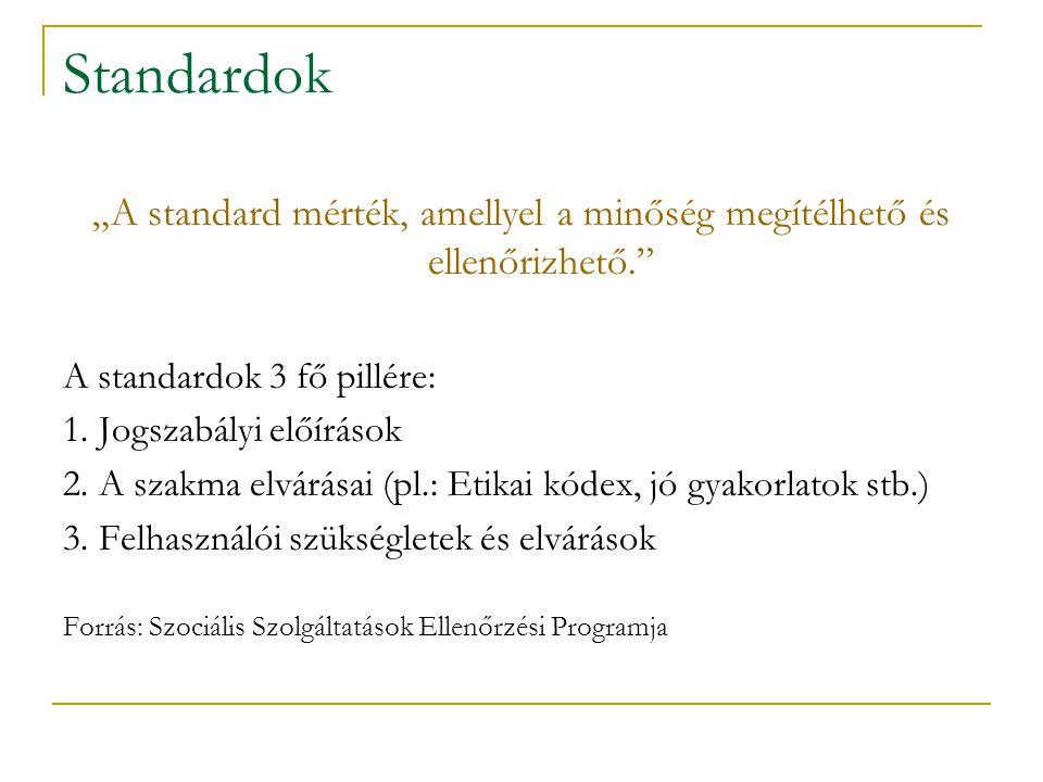 """""""A standard mérték, amellyel a minőség megítélhető és ellenőrizhető."""