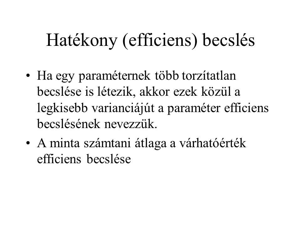 Hatékony (efficiens) becslés