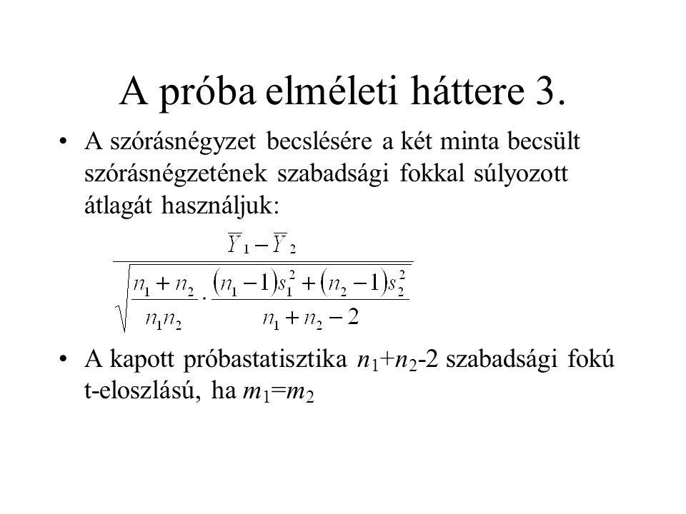 A próba elméleti háttere 3.