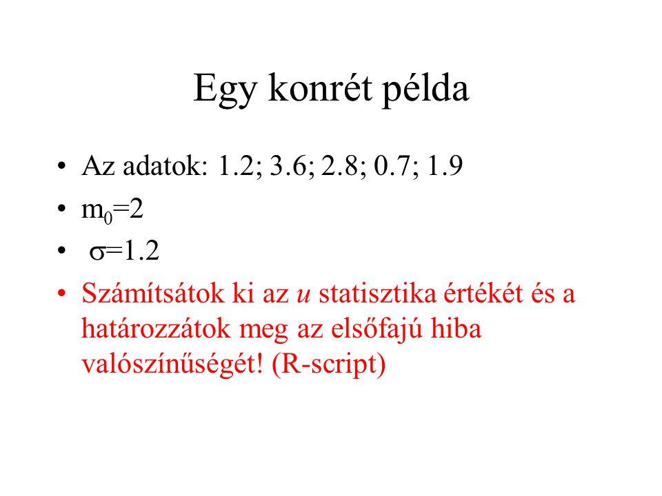 Egy konrét példa Az adatok: 1.2; 3.6; 2.8; 0.7; 1.9 m0=2 s=1.2