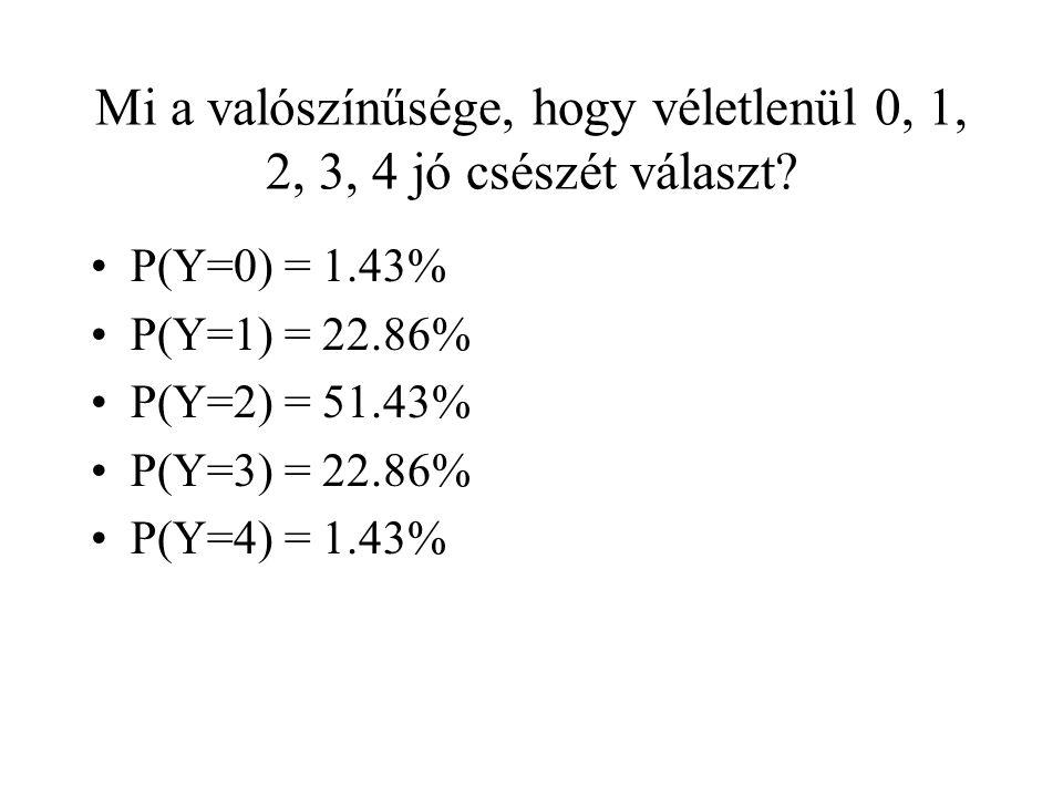 Mi a valószínűsége, hogy véletlenül 0, 1, 2, 3, 4 jó csészét választ