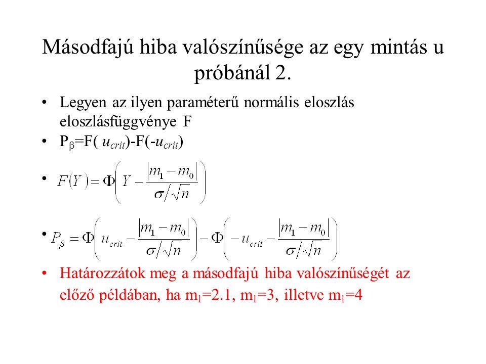 Másodfajú hiba valószínűsége az egy mintás u próbánál 2.