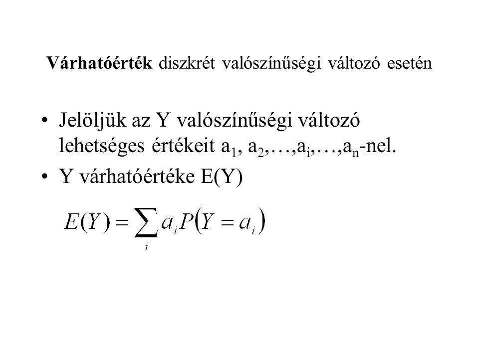 Várhatóérték diszkrét valószínűségi változó esetén