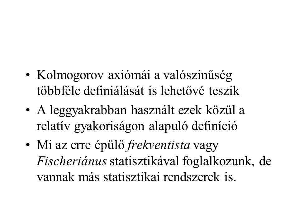 Kolmogorov axiómái a valószínűség többféle definiálását is lehetővé teszik