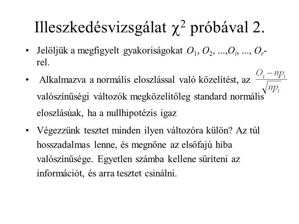 Illeszkedésvizsgálat c2 próbával 2.