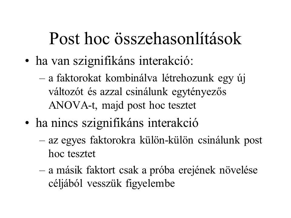 Post hoc összehasonlítások