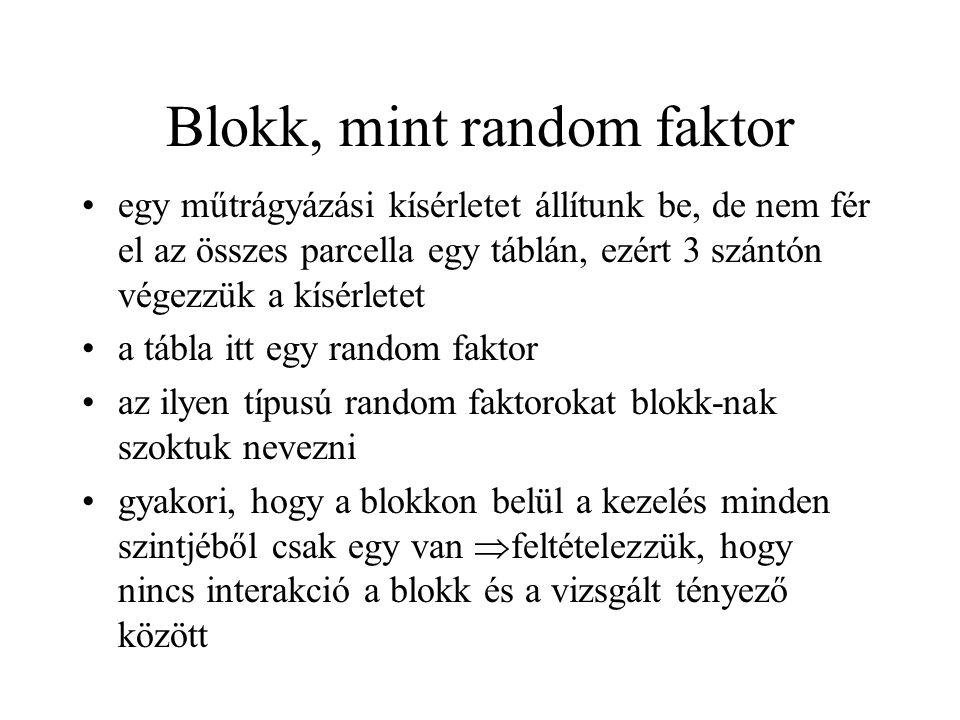 Blokk, mint random faktor