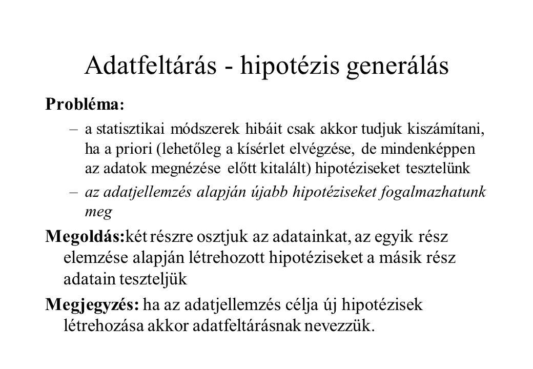 Adatfeltárás - hipotézis generálás