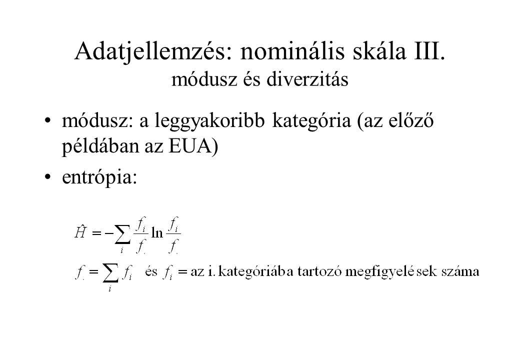 Adatjellemzés: nominális skála III. módusz és diverzitás