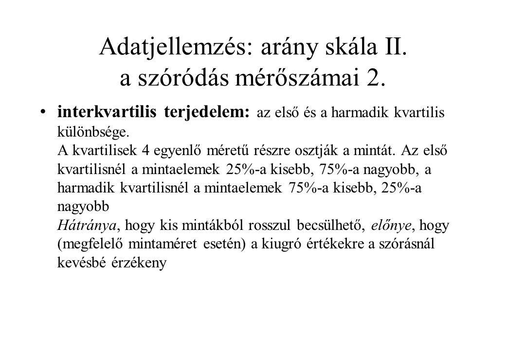 Adatjellemzés: arány skála II. a szóródás mérőszámai 2.