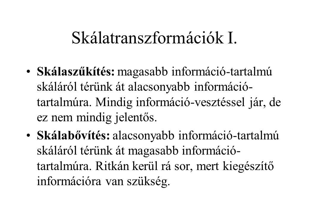 Skálatranszformációk I.