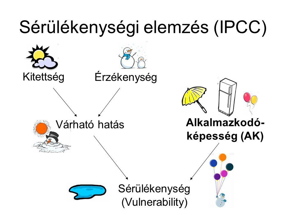 Alkalmazkodó- képesség (AK)