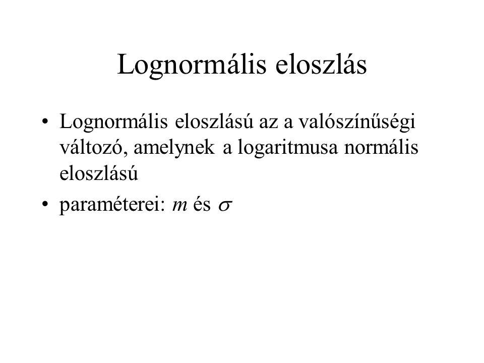 Lognormális eloszlás Lognormális eloszlású az a valószínűségi változó, amelynek a logaritmusa normális eloszlású.