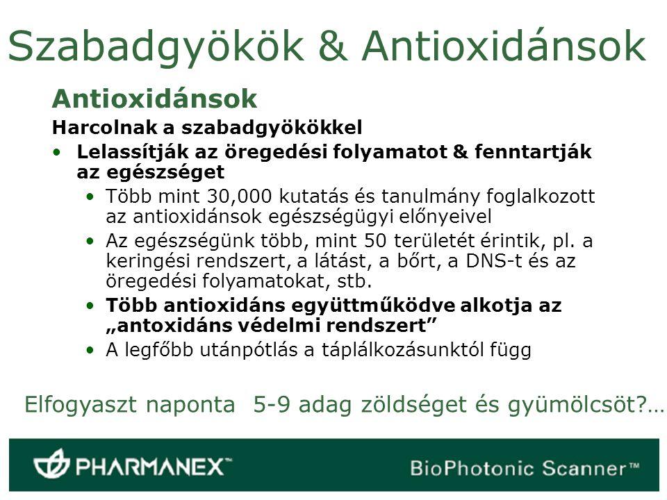 Szabadgyökök & Antioxidánsok