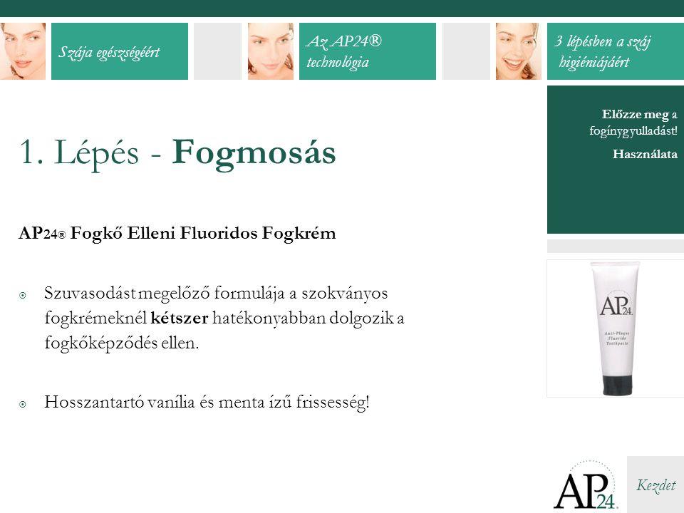 1. Lépés - Fogmosás AP24® Fogkő Elleni Fluoridos Fogkrém