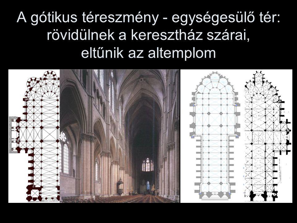 A gótikus téreszmény - egységesülő tér: rövidülnek a keresztház szárai, eltűnik az altemplom