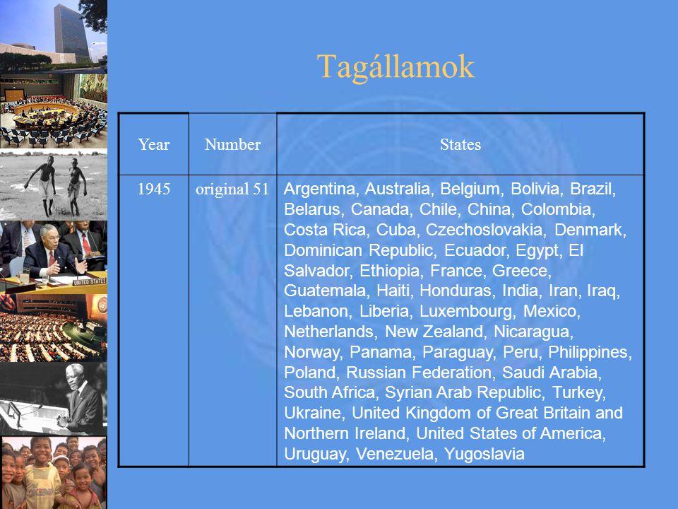 Tagállamok Year Number States 1945 original 51