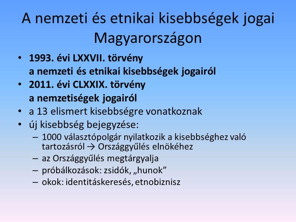A nemzeti és etnikai kisebbségek jogai Magyarországon