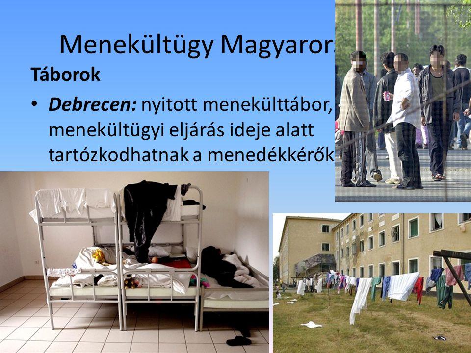 Menekültügy Magyarországon