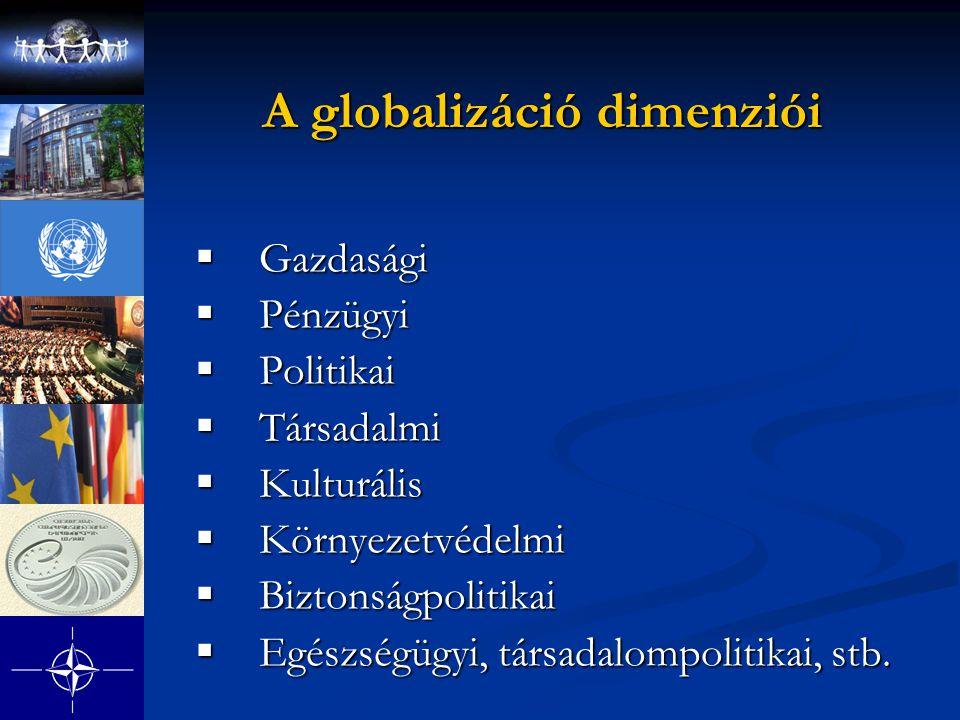 A globalizáció dimenziói