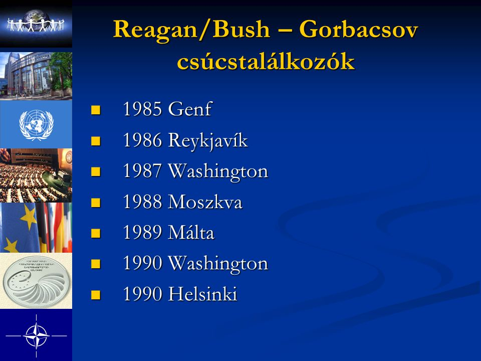 Reagan/Bush – Gorbacsov csúcstalálkozók