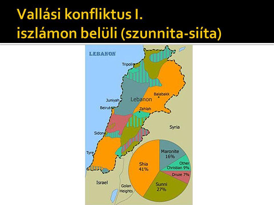 Vallási konfliktus I. iszlámon belüli (szunnita-siíta)