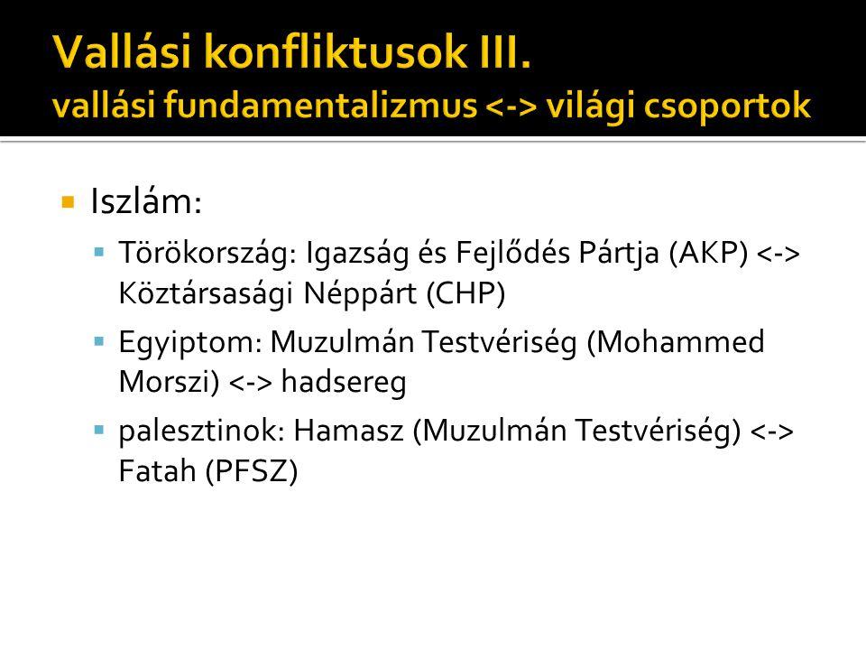 Vallási konfliktusok III