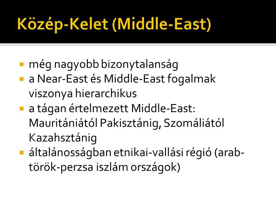 Közép-Kelet (Middle-East)