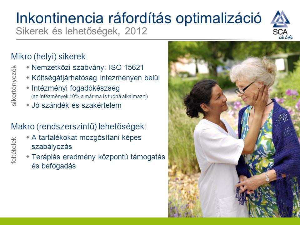 Inkontinencia ráfordítás optimalizáció Sikerek és lehetőségek, 2012