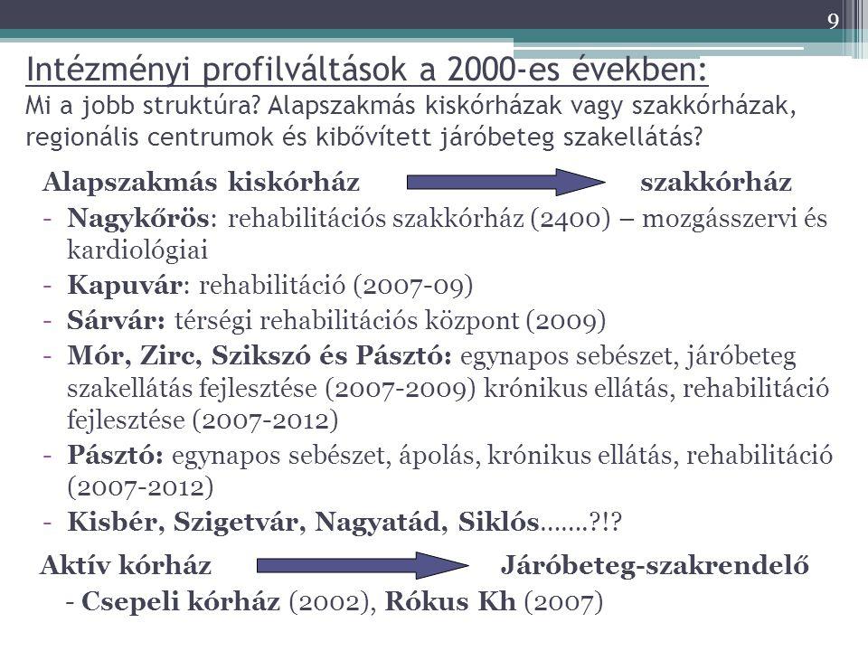 Intézményi profilváltások a 2000-es években: Mi a jobb struktúra