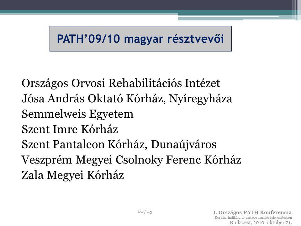 PATH'09/10 magyar résztvevői
