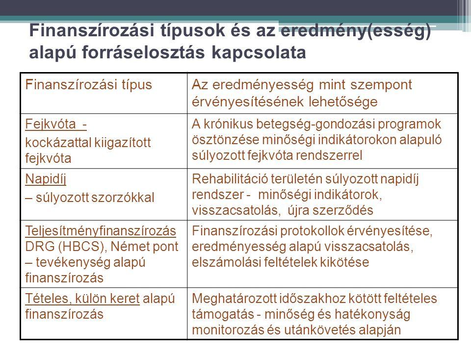 Finanszírozási típusok és az eredmény(esség) alapú forráselosztás kapcsolata