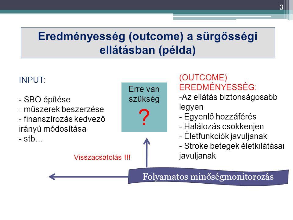 Eredményesség (outcome) a sürgősségi ellátásban (példa)