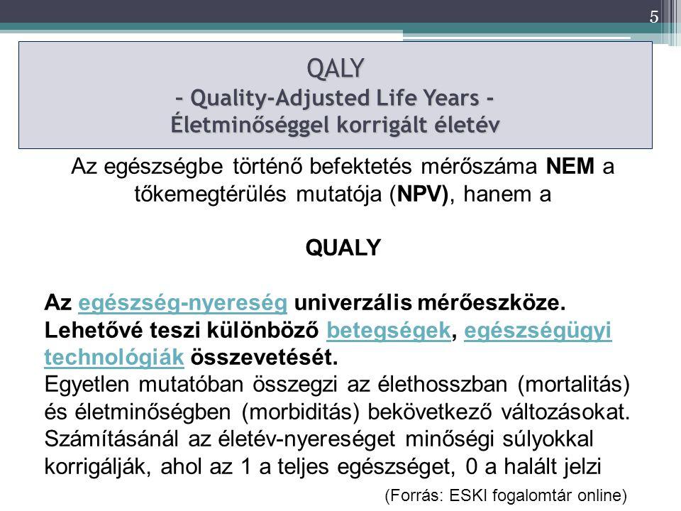 – Quality-Adjusted Life Years - Életminőséggel korrigált életév