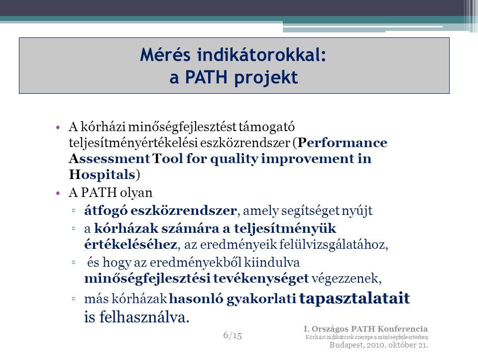 Mérés indikátorokkal: a PATH projekt