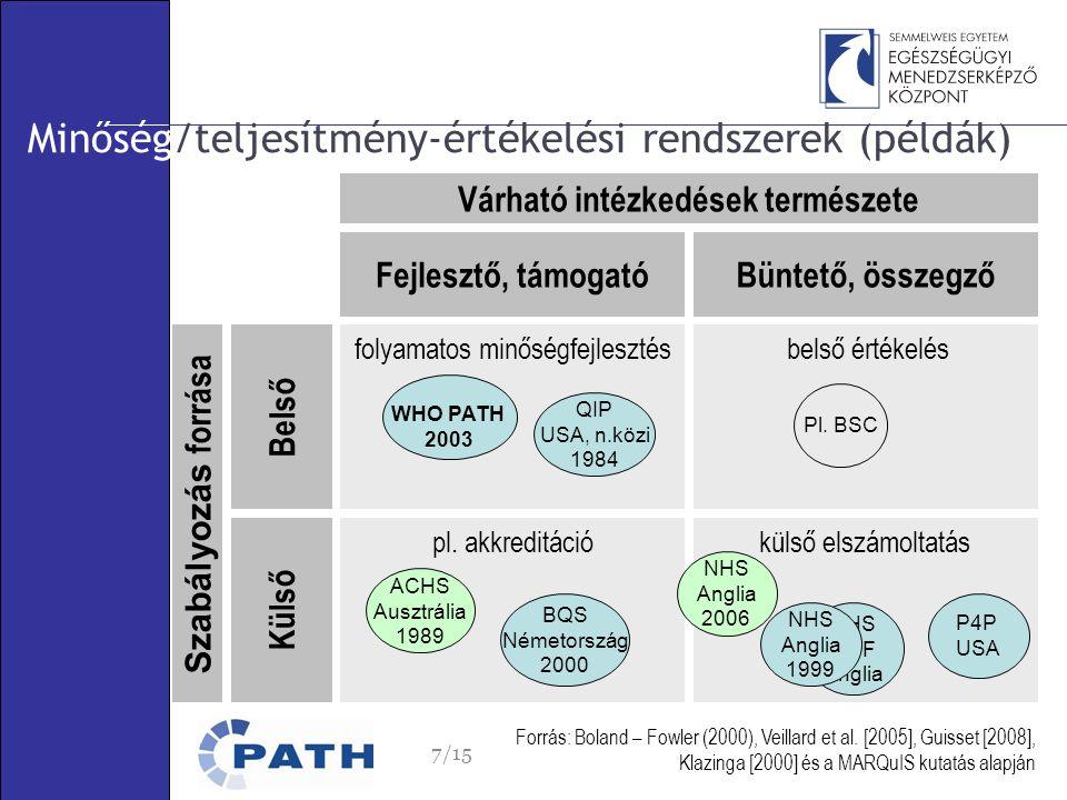 Minőség/teljesítmény-értékelési rendszerek (példák)